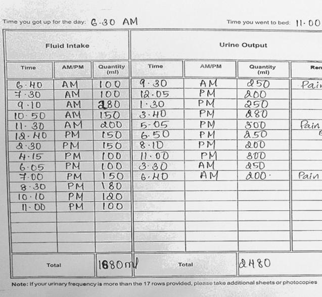 Bladder diary form to analyze