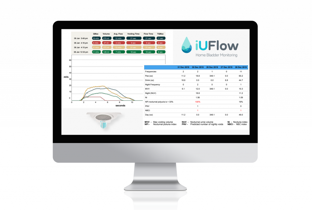 urine flow meter dashboard results